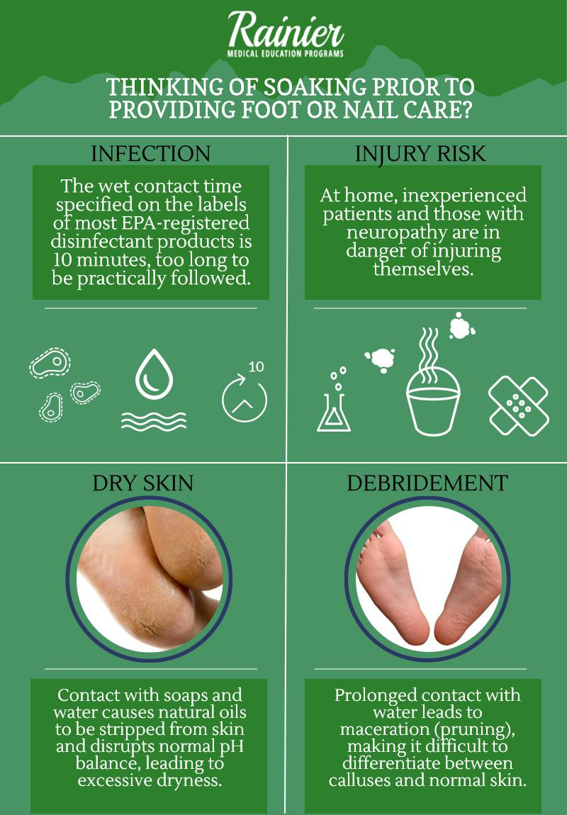 Precautions for foot care soaking infographic