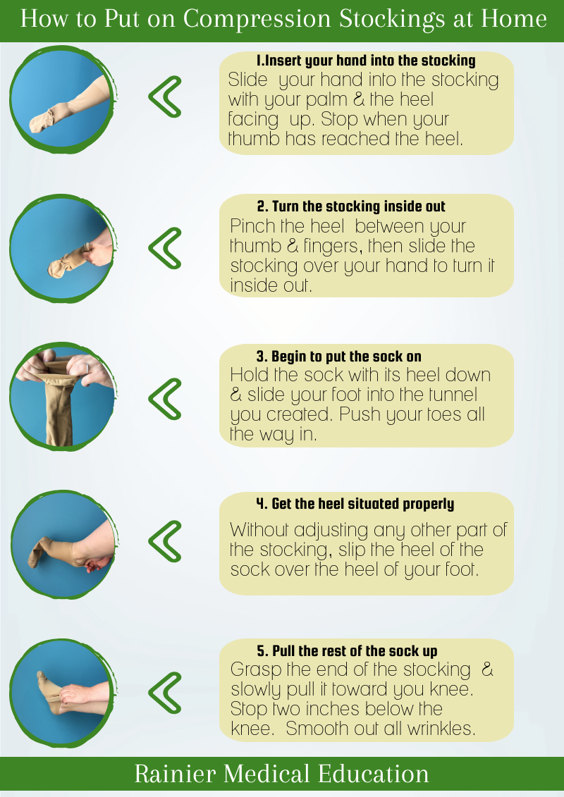 How To Easily Put On Compression Stockings At Home
